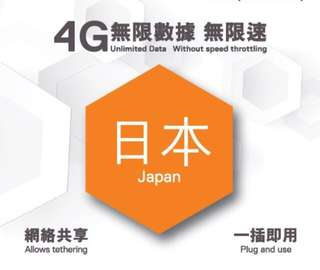 Japan Docomo 4G LTE 8 days Unlimited Data Sim