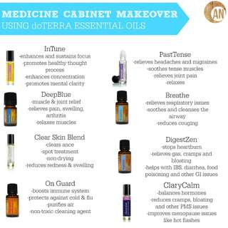 Start your oil journey with doTERRA