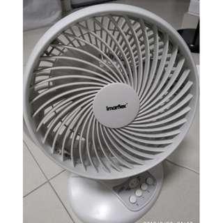 Imarflex 風扇