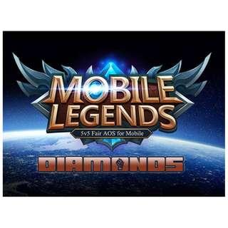 Mobile Legends 708/1084/1446 Diamonds