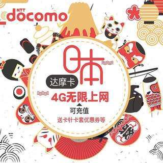 日本 Docomo 10天 4G不限量數據卡