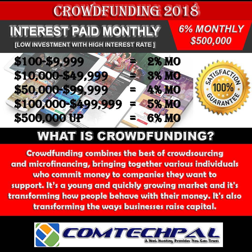Looking for Investors (Crowdfunding)