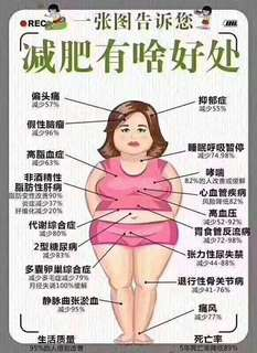 Slimming Free Delivery