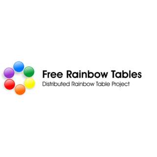 NTLM Rainbow Tables for Password Recovery #Blessing