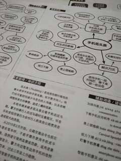 Chinese Oral notes