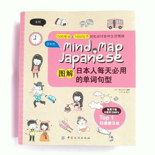 Mind Map Japanese - Mandarin