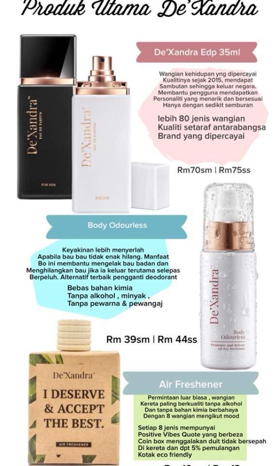 Dexandra Perfume Health Beauty Perfumes Nail Care Others On