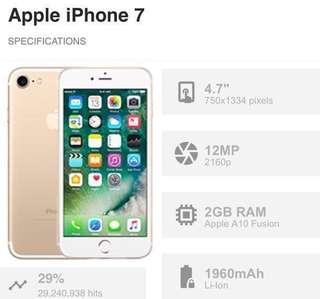 Original Iphone 7