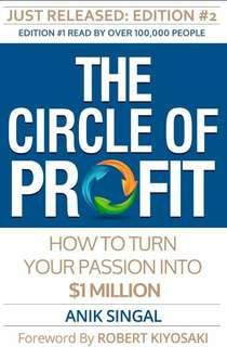 THE CIRCLE OF PROFIT How to Turn Your Passion into $1 Million ebook