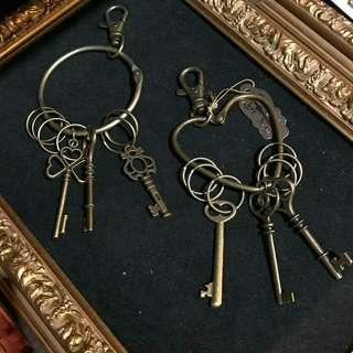 [7月日本代購團] Alice on Wednesday  復古鎖匙扣