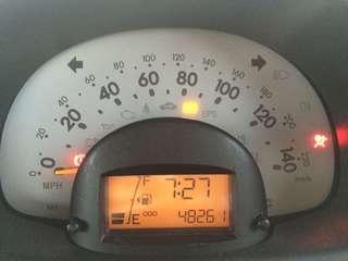 Meter speedo passo manual (euro)