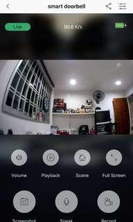 Doorviewer doorbell camera , cheapest prices in the market