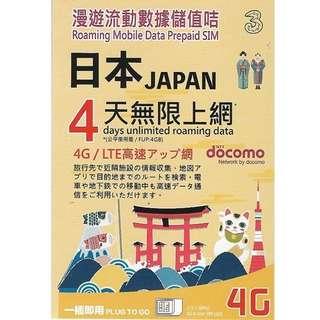 Japan data sim DoCoMo