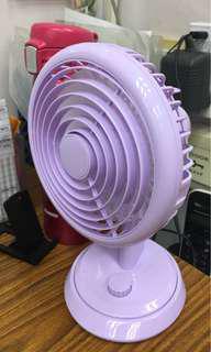 座枱式風扇