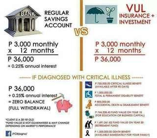 Part Time Financial Advisors (Alabang-Laguna Area)