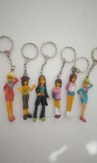 Gantungan kunci Girls
