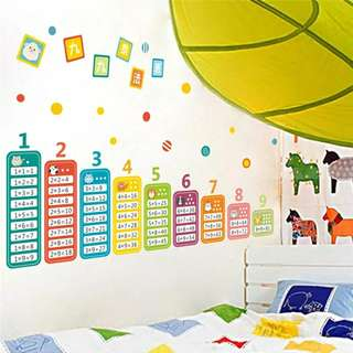 Multiplication Table Wall Stickers For Kids Rooms