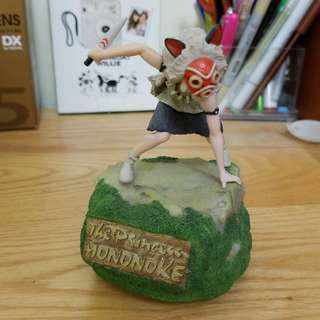 Princess mononoke music box