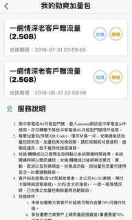 中華電信網路用量2.5G