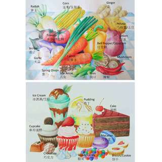 Vegetables and desserts poster English Chinese educational for children