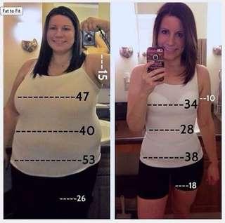 美國專利 科學營養減脂減脂肪肝   減肥 瘦身