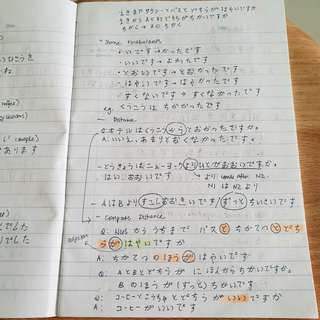 🔥Japanese🔥 Notes Grammer And Vocabulary