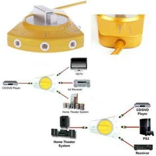 3-way Toslink Digital Audio Selector - Optical Fibre Cable - Bidirectional