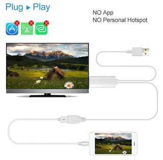 TV HDMI cable for iPad iPhone Android and others types C model