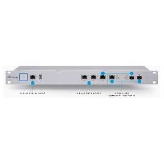 UniFi Security Gateway, PRO, 4-Port (USG-PRO-4)