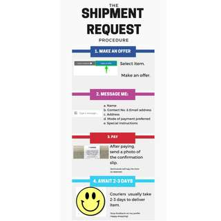 Shipment Request Procedure