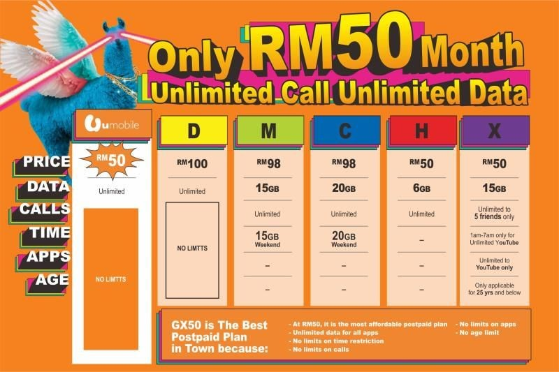 UMOBILE POSTPAID PLAN GX50, Services, Others on Carousell