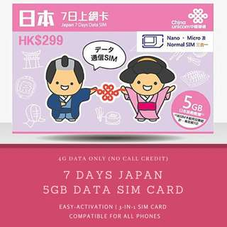 🚚 🇯🇵 JAPAN 7 Days 5G Data SIM (4G Network)