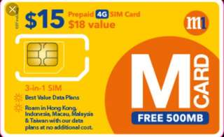Prepaid Sim Card for Sales