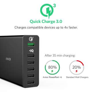 Anker PowerPort+ 6 (6 Port) Quick Charge 3.0 USB Charger