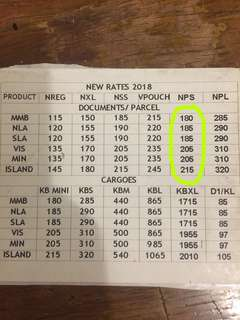 NEW LBC RATES 2018