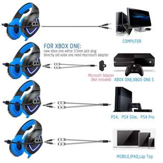 915. Gaming Headset, Onikuma Stereo Over-ear Noise Isolation Bass PC Gaming Headphones with Microphone for PS4 Laptop Computer Smart Phone Xbox one