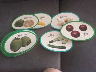 Chinese - English Picture Display/Reading Of Food-Fruits