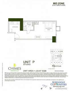CHIMES GREENHILLS condominium