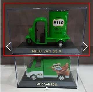 Milo Van