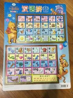 🚚 Han yu pin yin chart