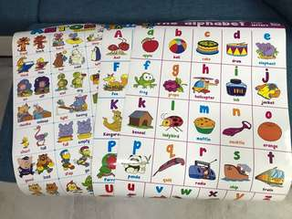 Alphabet small and capital letters, Antonyms poster