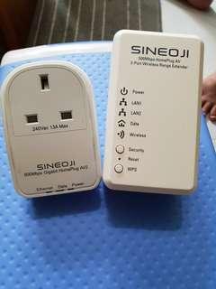 Sineoji WiFi Homeplug