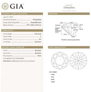GIA 高色閃爍鑽石 💎 唯獨你擁有