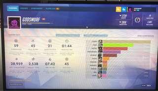 🚚 Overwatch Account Level 35 SR 2845
