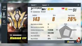 Rules Of Survival Account