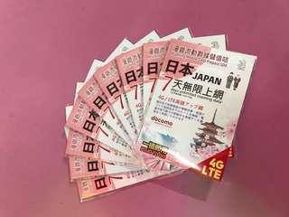 🇯🇵日本數據卡🇯🇵