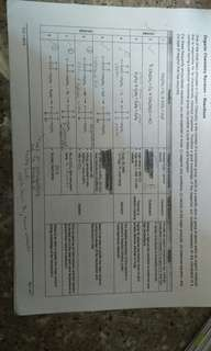 H1 CHEMISTRY ALL REACTIONS WS