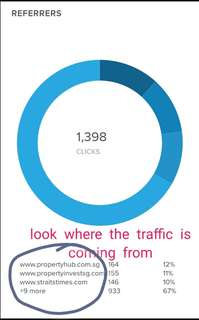 MORE CUSTOMERS: Direct Web Traffic to increase Customers/Sales/Leads