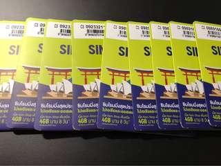 SIM2FLY 8日4GB 4G數據卡 (有效期至06/2019)