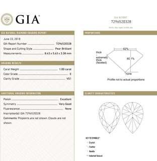 GIA 鑽石 Pear 1.00 E VS1 EX VG N